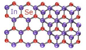 indium selenide 300x175 - Селенид индия